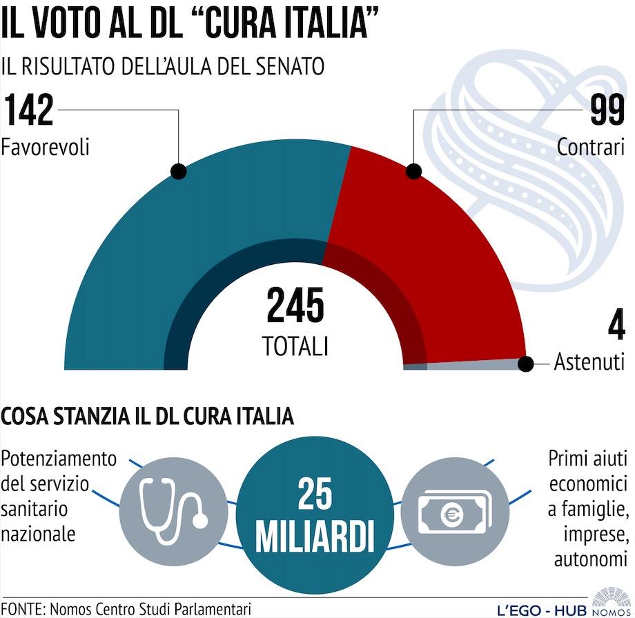 CURA-ITALIA.jpg