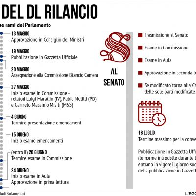 adv-iter-dl-rilancio83C6E9B0-C8CA-8C16-20FA-0367D823F40F.jpg