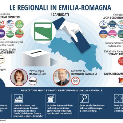 elezioni-regionali-emilia-romagna942C2FC1-822C-008C-3D81-917A22CAE1DB.png