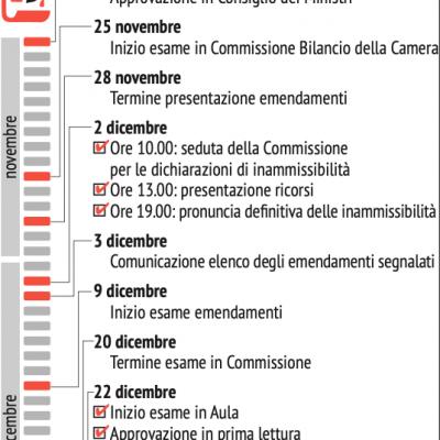 infografica-legge-di-bilancio9B1C41A8-51EF-C2F6-2E83-2906C6915EB9.png