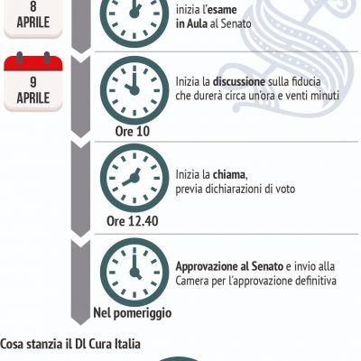 timing-cura-italia86F7D107-9737-2722-570B-2AE2FD0B2492.jpeg